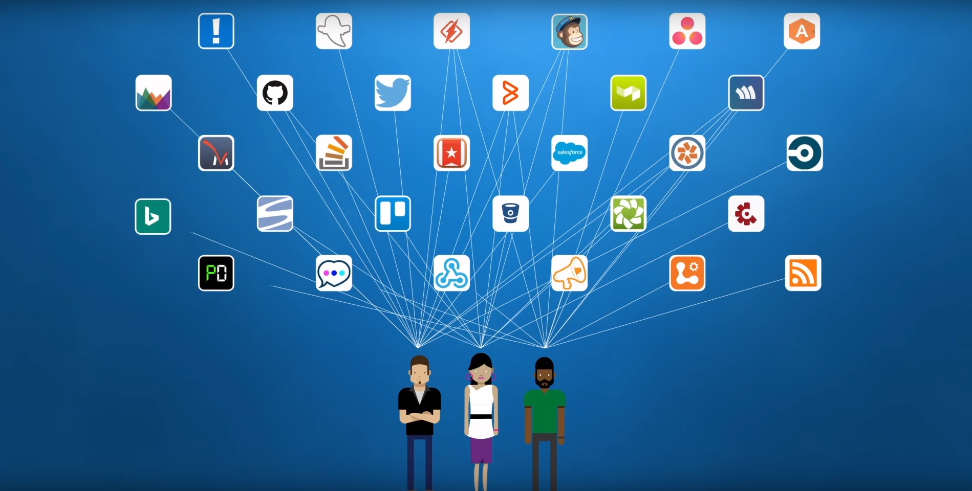 Konnektoren für Office 365