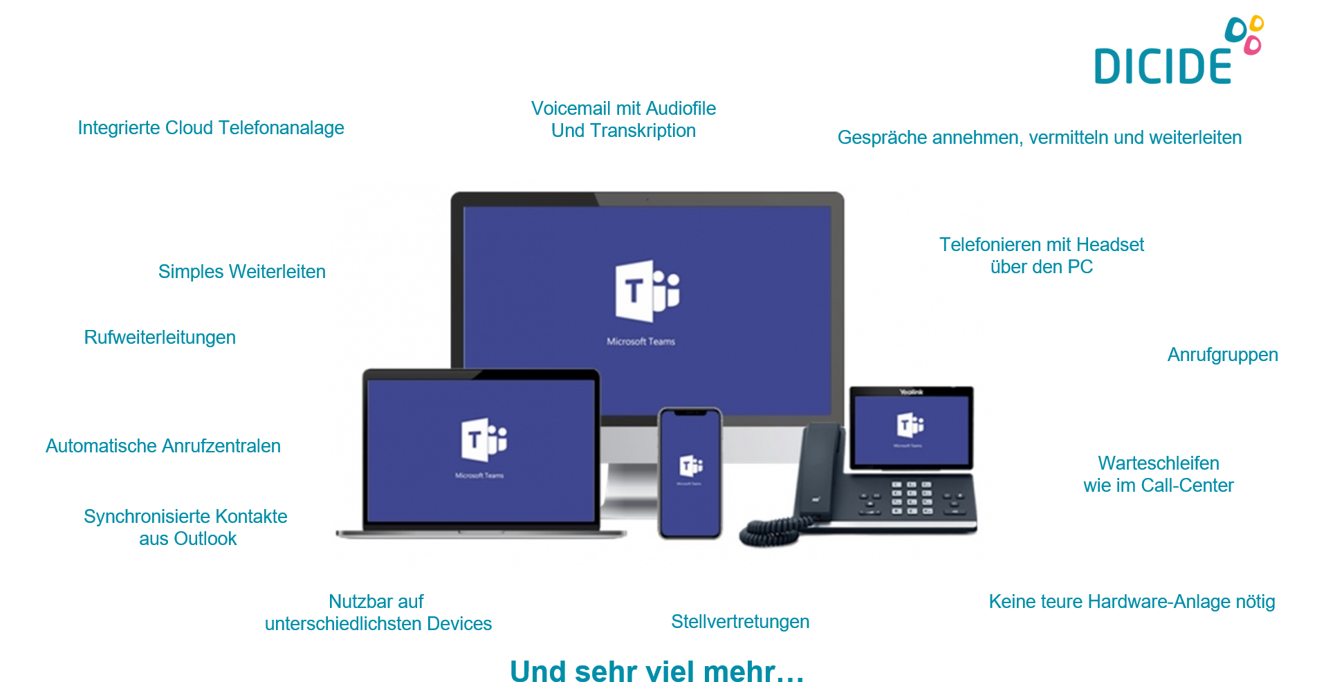 Microsoft Teams Als Telefonanlage nutzen